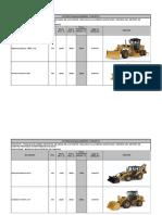1. Resumen Cotizaciones Maquinarias