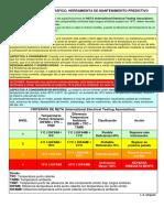 Recomendaciones sobre termografías a sistemas eléctricos_1556222783