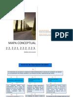 MAPA CONCEPTUAL.docx SIM (2.2.,2.2.1, 2.2.2 , 2.2.3.)