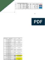 Planilla de Inventario