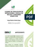 Cuadro de Tipificación de Infracciones Escala de Multas y Sanciones Sobre OVM. Representante de OEFA
