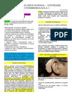 Anamnese Na Audiologia Educacional