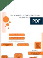 Microfinanzas, Microempresa y Microcrédito