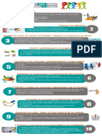 10 Reglas para manejar un equipo de trabajo