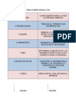1 prc tabla sobre modelo osi