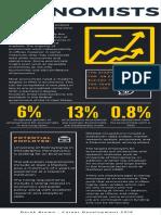 economist infographic