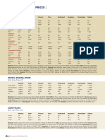 building-material-prices-october14.pdf