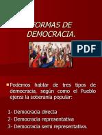 Formas de Democracia