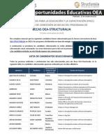 04 Resultados Conv.3 Masteres OEA-STRUCTURALIA 2018