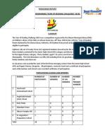 Report for 1st & 2nd Quart. Program