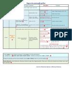 Regras de acentuação numeradasNovo.pdf