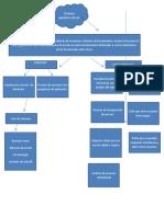 p2 sistemas operativos de red