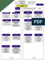 Organizational structure - ENG - web.pdf