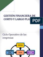 Financiamiento Corto y Largo Plazo