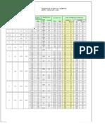 Tubos Especificaciones.pdf
