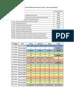 Ultima_planificación Lab Ep_ 2019 A