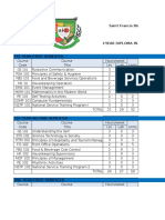 Updates for Registrars