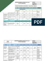 D-sgsst-13 Programa de Capacitaciones