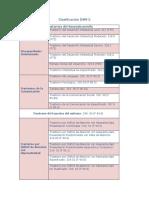 312812363-DSM5-Trastornos-Del-Neurodesarrollo.pdf