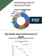 Khadi industry in india.pptx