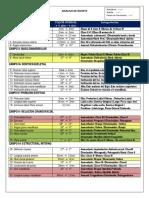 Acordeon valores de Ricketts.pdf