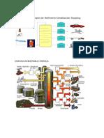 Unidad 2. Procesamiento de Hidrocarburos