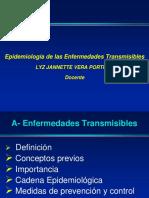 CADENA DE TRANSMISION.pdf