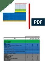 Plan de Mantenimiento Hino Inter