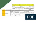 Valoración documental y disposición final de los documentos.pdf