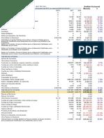 Estados_Financieros INFO TEC S.R.L