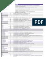 Listado de universidades peruanas en proceso de licenciamiento institucional