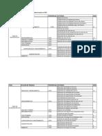 258463481-Cronograma-de-Actividades-Basado-en-RUP.docx