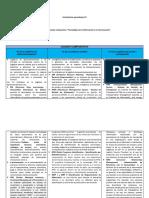 Evidencia 2 Cuadro Comparativo Tecnologías de La Información y La Comunicación