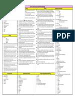 Unit 3 Outcome 1A Essential Knowledge.pdf
