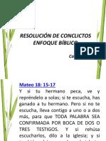 Resolución de Conflictos Citas Biblicas