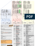 A320_datas