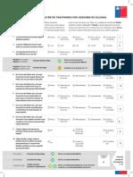 test_christian rizo_tutorias II.pdf