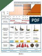 TABLA DE SELECCION DE EQUIPOS DE PERFORACION EN MINERIA A CIELO ABIERTO.pdf