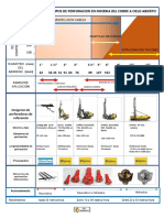 Tabla de Seleccion de Equipos de Perforacion en Mineria a Cielo Abierto
