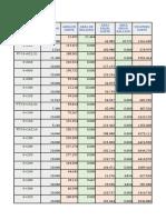 Excel Corte y Relleno