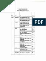 MOE Revised Primary School Book List.pdf