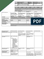 OC DLL September  3- 7, 2018 Grade 11.docx