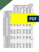 Pgdm -Tps-19th Batch-2nd Term -Sec a & Sec -b