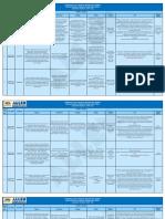 ONLINE-TEST-SERIES-SYLLABUS-CLASS-10-2020.pdf