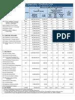 Categorization-Classification Table 12052017