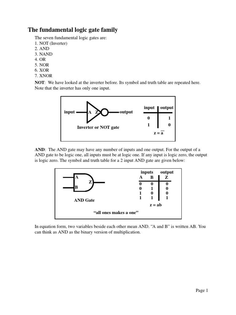 Comb Gates Electrical Circuits Logic Diagram And Gate