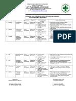 6.1.6.3 laporan pelaksanaan kaji banding.doc