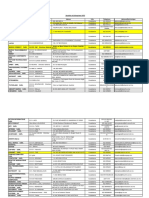 106571222-Societes-Et-Entreprises-NTIC-Maroc.pdf