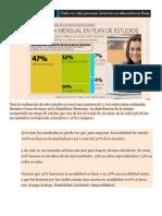 Datos EAD en Mexico