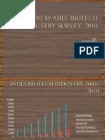 Biospectrum-Able Biotech Industry Survey 2010